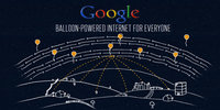 Google's Project Loon Helps Bring the Internet to Flooded Peru